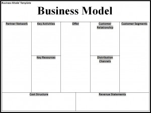 business model template