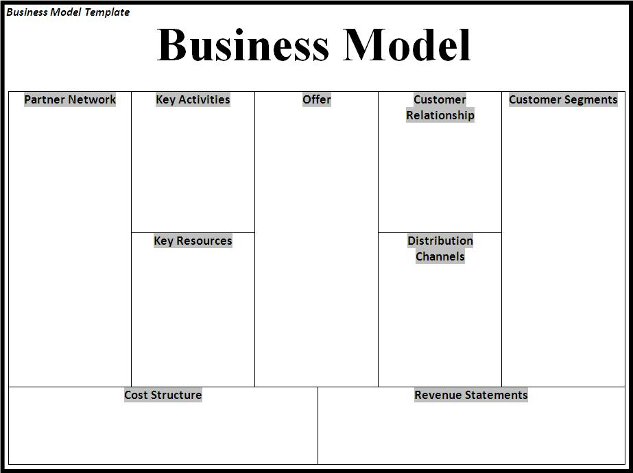 Business Model Template - Free Word TemplatesFree Word Templates