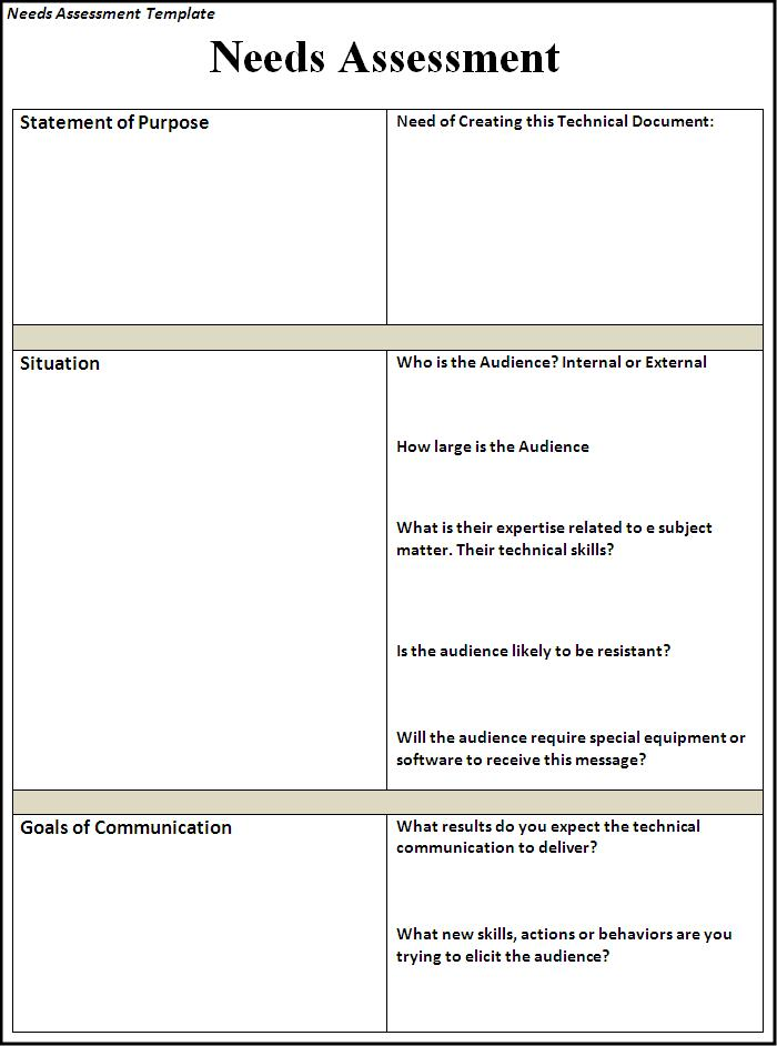 Assessment templates free word templates for Client analysis template