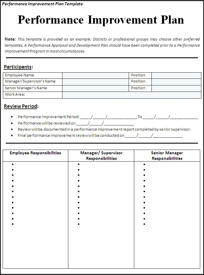 7 performance improvement plan templates free word for Template for quality improvement plan