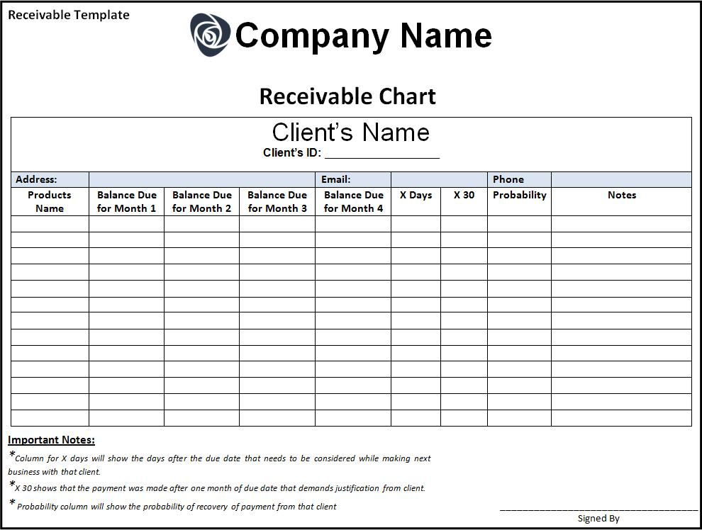 accounts receivable and correct marks Principals of accounting  a debit to accounts receivable and a credit to capital  check marks next to the individual amounts in the purchases journal mean .
