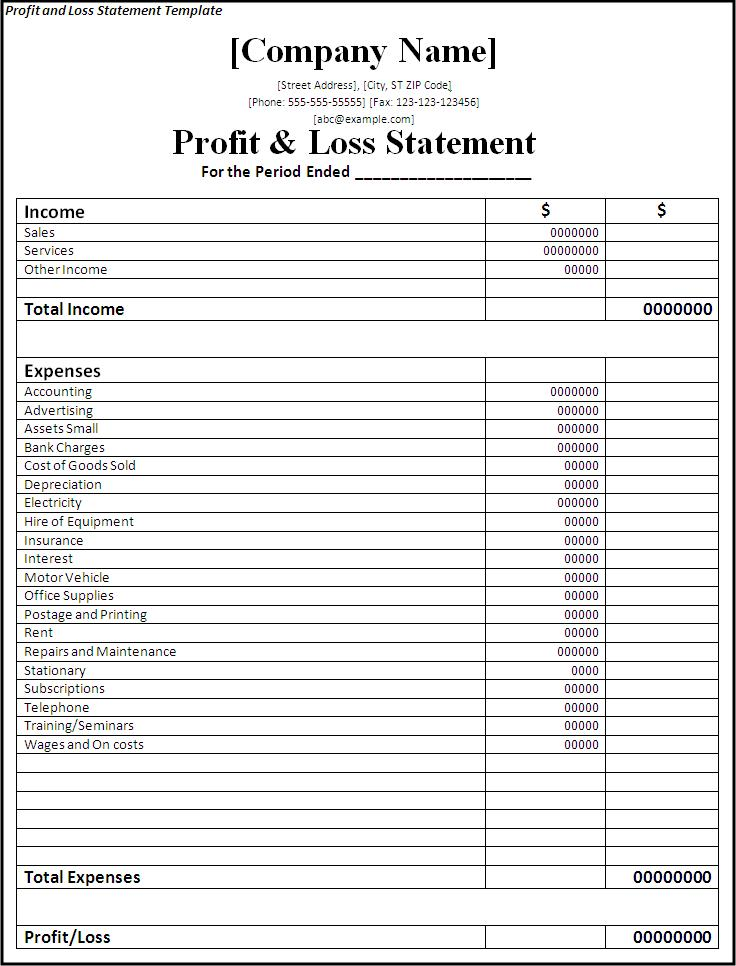 printable profit and loss statement free word 39 s templates. Black Bedroom Furniture Sets. Home Design Ideas