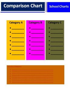 blank comparison chart template free word 39 s templates. Black Bedroom Furniture Sets. Home Design Ideas