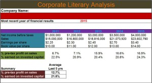 Corporate Literary analysis template