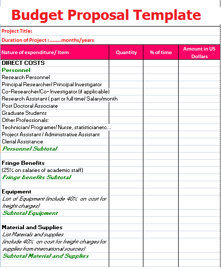 Printable Budget Proposal Template | Free Word's Templates