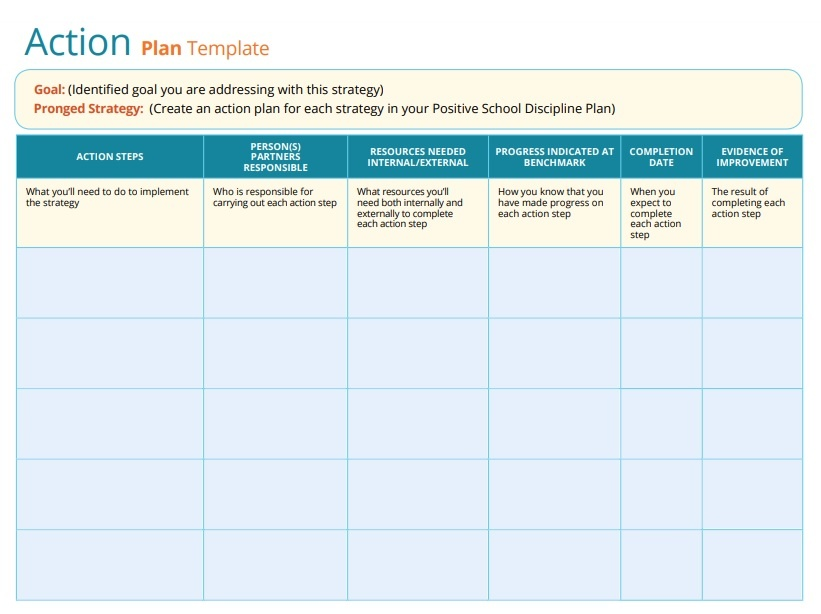 Action Planning Template | Free Word Templates