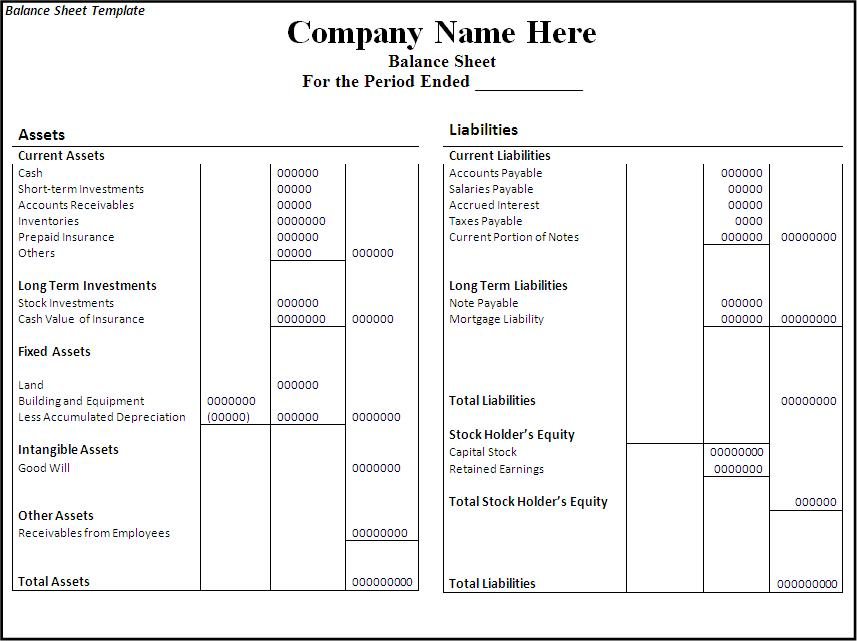 Balance Sheet Template Free Printable Ms Word Format