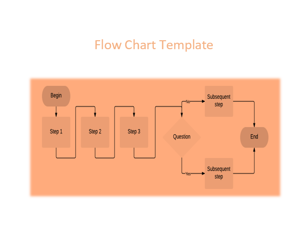 Flow chart template free 2