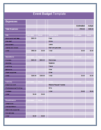 Event Budget Template Free Word Templates