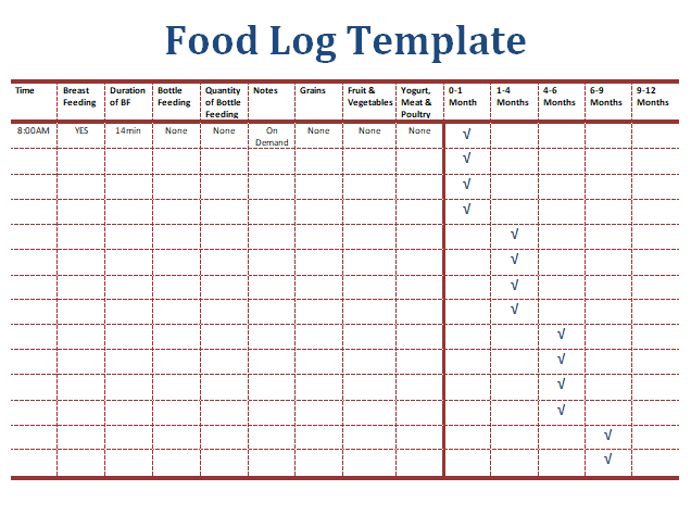 Food Diary Template Free Word Templates